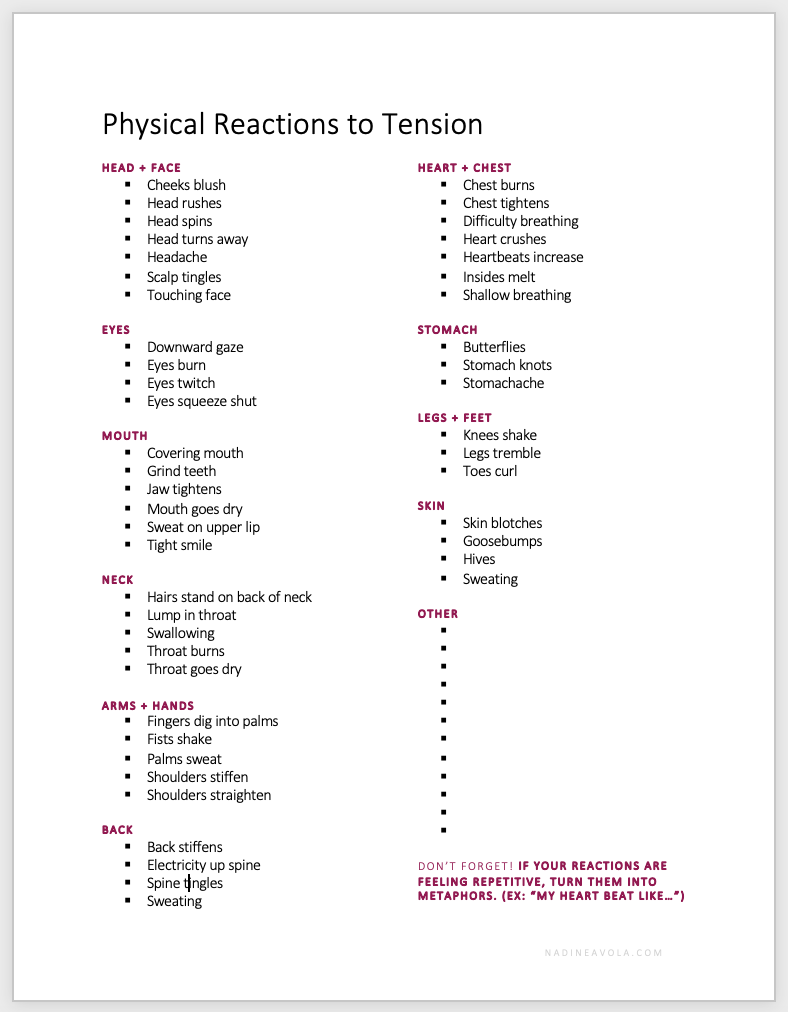 Physical Reactions Dictionary